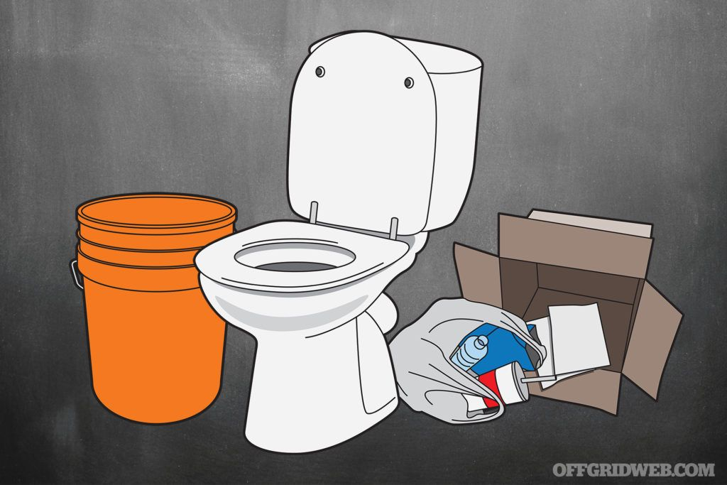 """Survival Sanitation: Dealing with the """"S"""" in SHTF"""